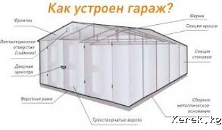 Гараж металический разборный 5×3 с местом в г.Каракол